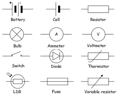 physics words  circuit symbols   gcse science dictionary